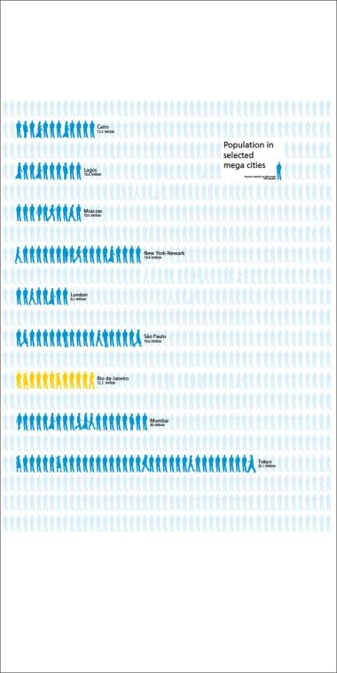 populationinmegacities