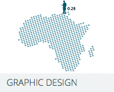 Graphic Design: Infographics for UN